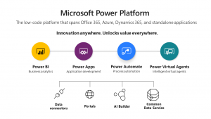 Microsoft Power Virtual Agents è ora in general availability